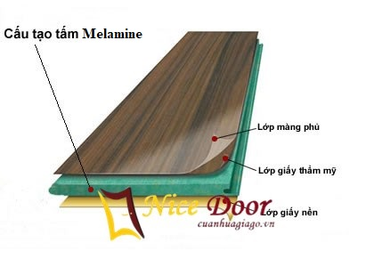 cấu tạo cửa gỗ mdf melamine