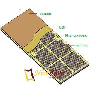 mã màu Cửa gỗ công nghiệp HDF Veneer