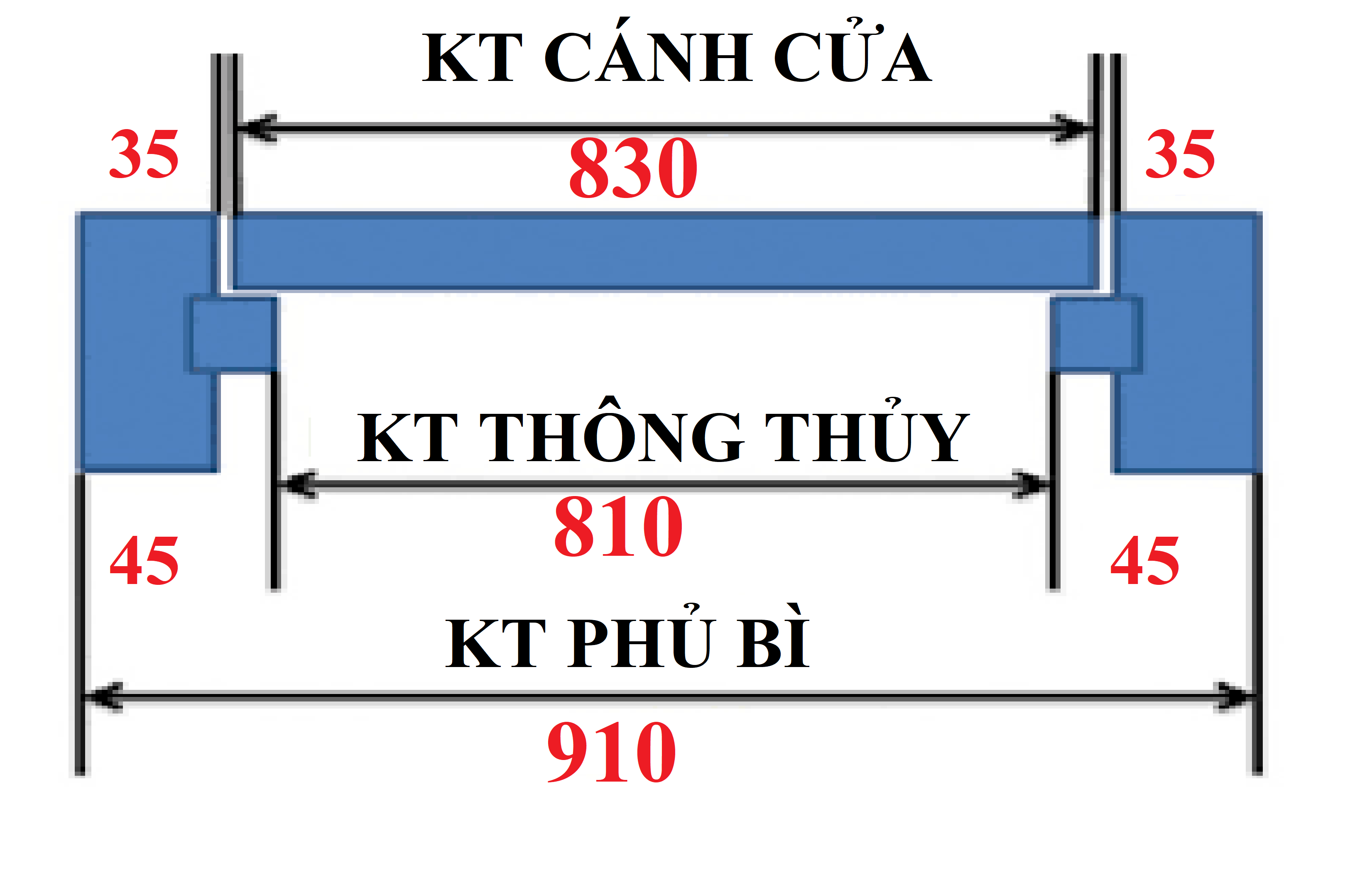 kich-thuoc-thong-thuy-cua-go-nhua-composite